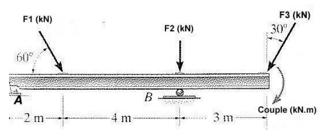 1225_Determine the Magnitude of the Single Resultant Force.png