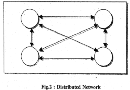 1238_network of library.png