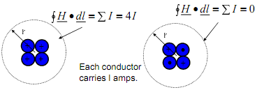 1243_ampere law4.png