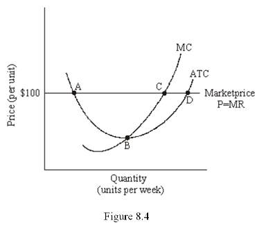 1255_shift-of-market-supply-curve.png