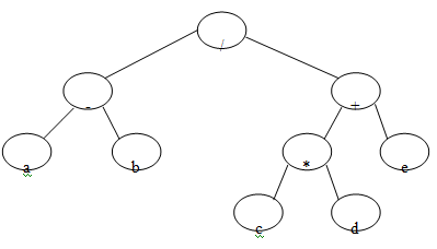 1269_expression_tree.png