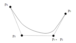 1294_Properties of Bezier Curves - modeling and rendering 2.png