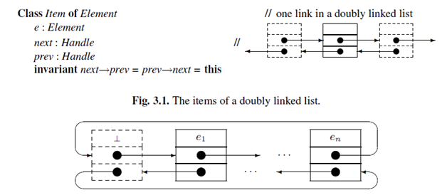 1296_Doubly Linked List.png