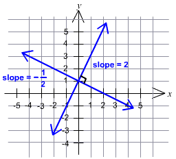1301_Parallel and Perpendicular Lines 2.png