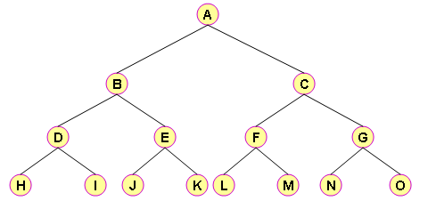 1305_Binary Tree2.png