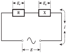 1306_Ohms law for ac circuits.png