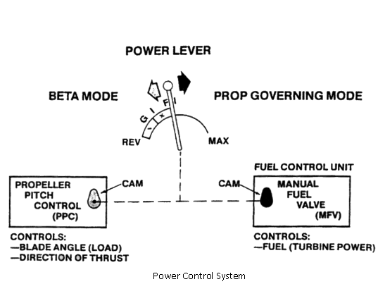 1307_Propeller pitch control1.png