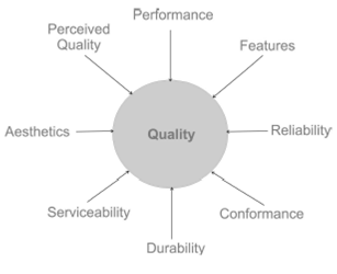 1309_Total Quality Management.png