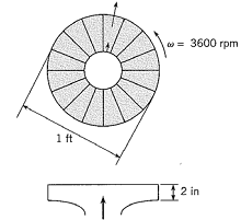 Calculate power required to operate the fan, Physics