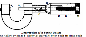 1317_screw gauge.png