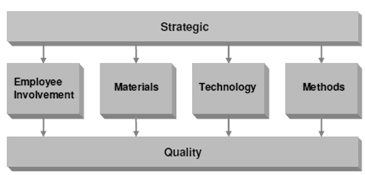 1319_Total Quality Management1.png