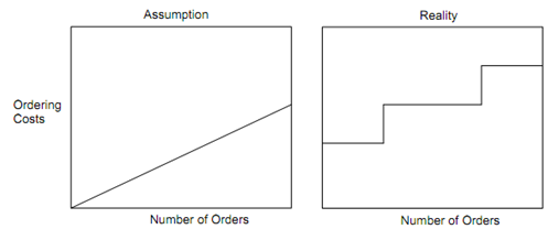 1339_Order Quantity and Reorder Point2.png