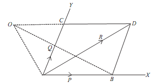 133_Varignon theorem.png
