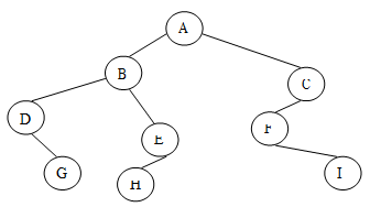 1354_Binary Tree.png