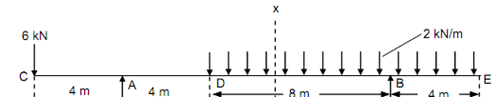 1357_Determine the value of maximum bending moment.png