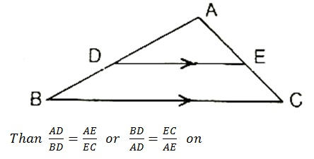 Inequality Relations in a Triangle Assignment Help