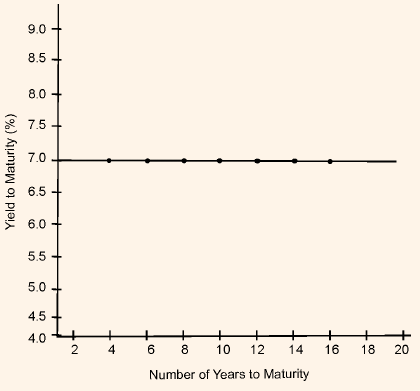 1371_shape of yield curve1.png
