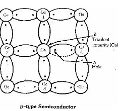 1377_p type semicounductore.png