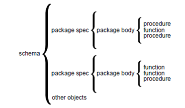 1386_package specification.png