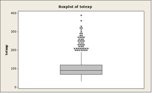1388_box plot1.png