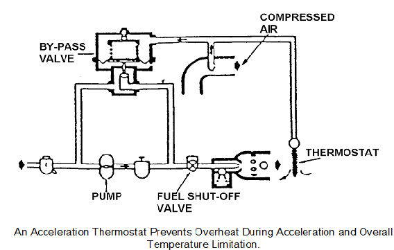 1399_mechnical fuel control system6.png
