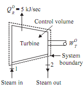 13_Evaluate the power output of turbine2.png