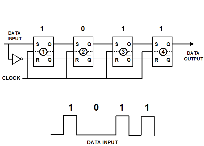 1406_shift register.png