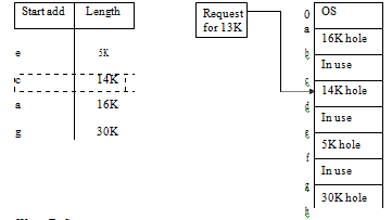 1409_memory allocation strategies1.png