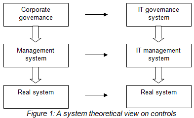 1412_IT governance.png