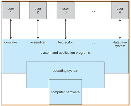 1414_Operating System as User Interface.png