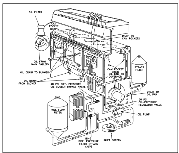 wiring diagrams   perkins diesel fuel system diagram
