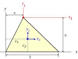 1436_Find out the Moment of Inertia of a triangular area2.jpg