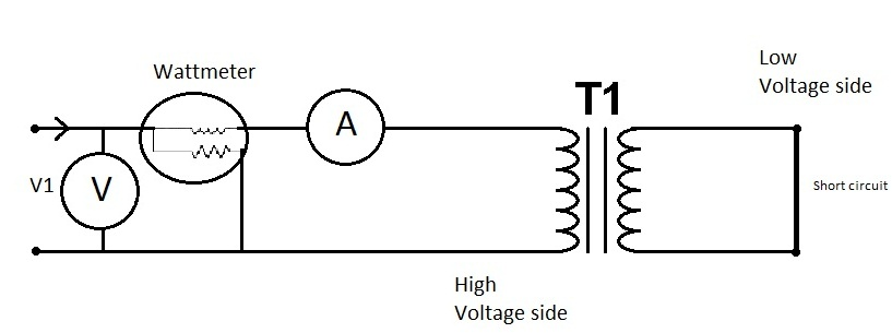 short circuit test  open circuit test and short circuit