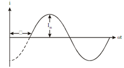 1456_Phase Angle and Phase Difference1.png
