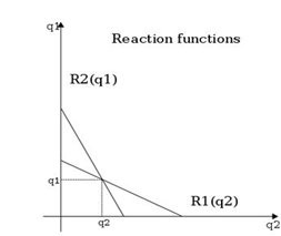 1459_reaction function.png