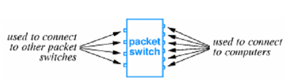 1469_PACKET SWITCHES.png