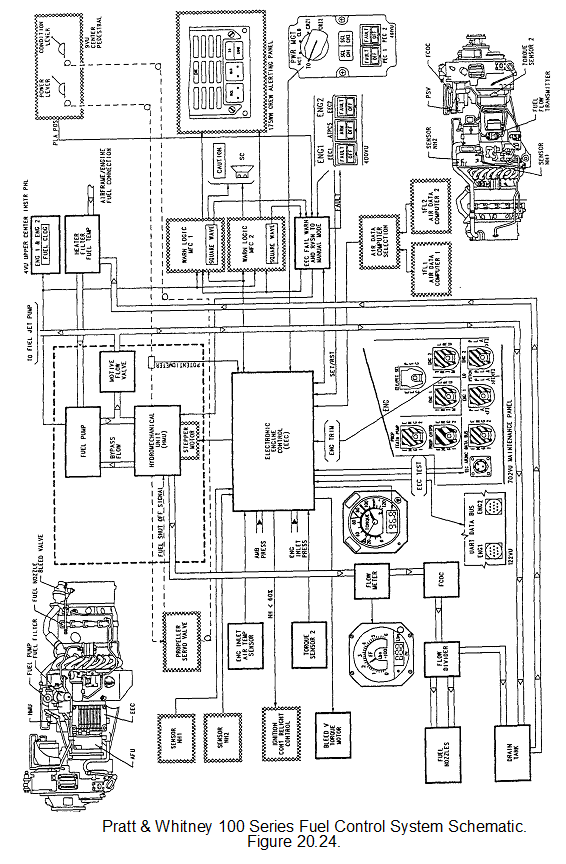 146_electronics engine control system.png