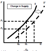 147_supply curve2.png