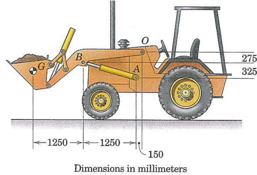 1484_Determine the force in the hydraulic cylinder.png