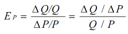 1484_price elasticity.png