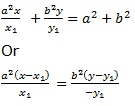 Equation of Hyperbola