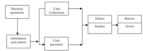 1504_FACETS OF CASH MANAGEMENT.png