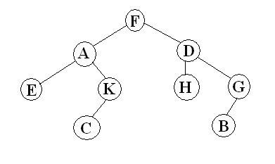 1511_binary tree1.png