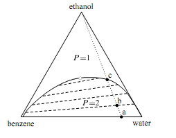 Explain the three liquids ternary phase diagram chemistry 1517explain the three liquids ternary phase diagramg ccuart Gallery