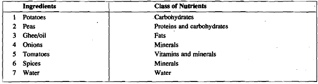 1526_Nutrient groups and their functions.png