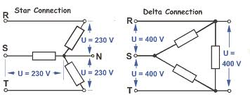 1532_Connection in Three-Phase System.jpg