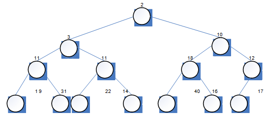1533_Give the binary tree.png