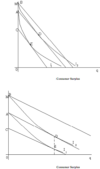 1537_THEORY OF CONSUMER SURPLUS.png