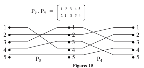 1549_Concept Of Permutation Network 4.png