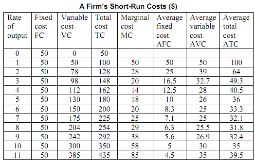 1550_short run cost.png
